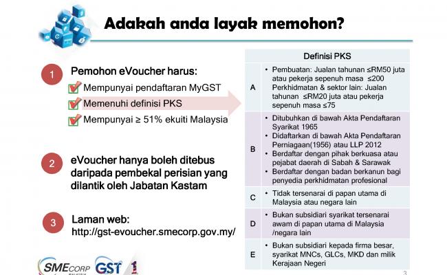 GST eVoucher SME Corp_Page_03