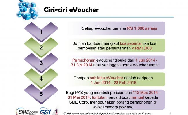 GST eVoucher SME Corp_Page_04