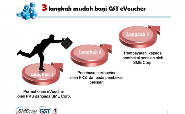 GST eVoucher SME Corp_Page_05