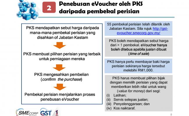 GST eVoucher SME Corp_Page_08