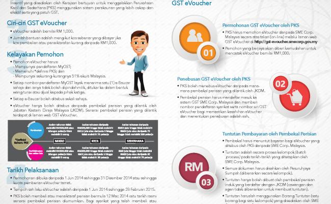 GST-malay_0_Page_2