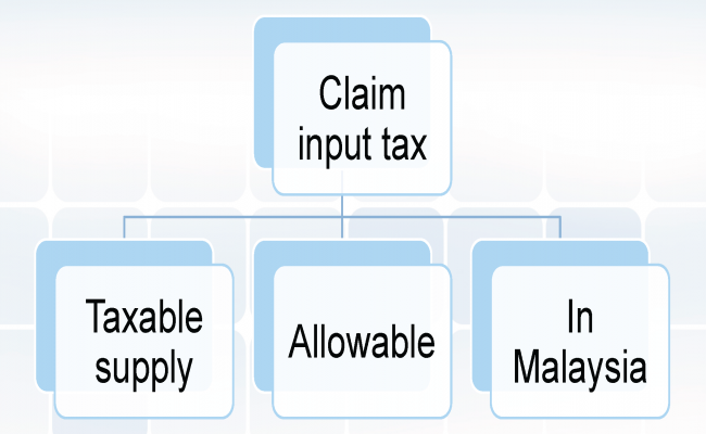 Supply, Business and Taxable Person_Page_31