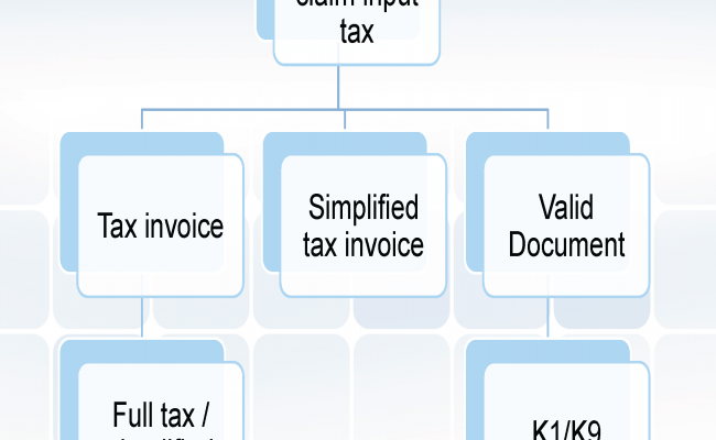 Supply, Business and Taxable Person_Page_32